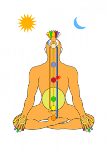 Is chakra real in real life